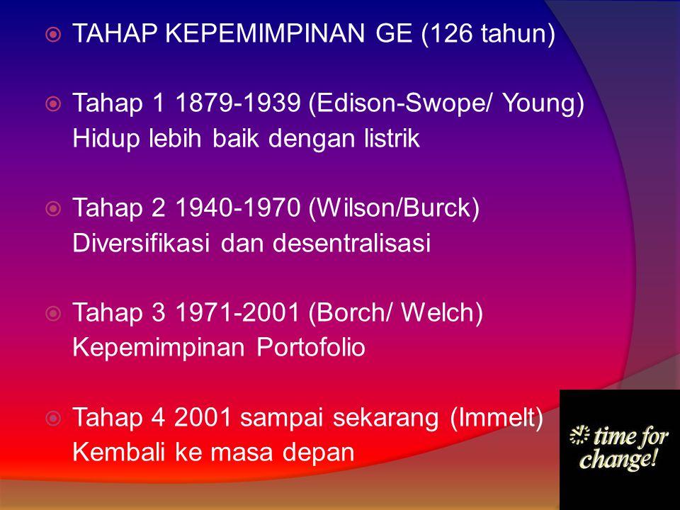 TAHAP KEPEMIMPINAN GE (126 tahun)