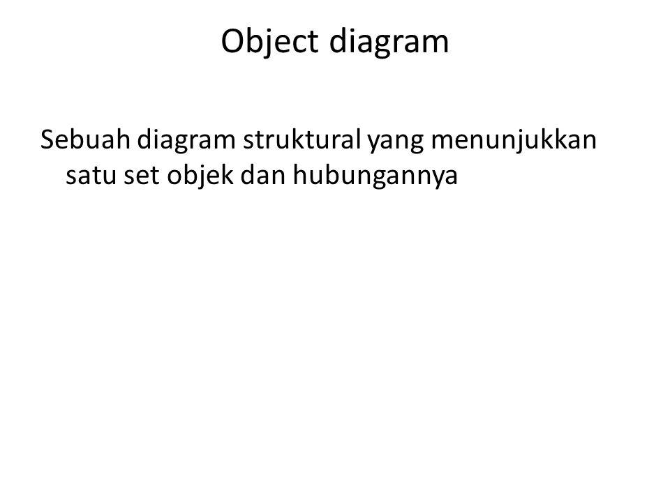 Object diagram Sebuah diagram struktural yang menunjukkan satu set objek dan hubungannya