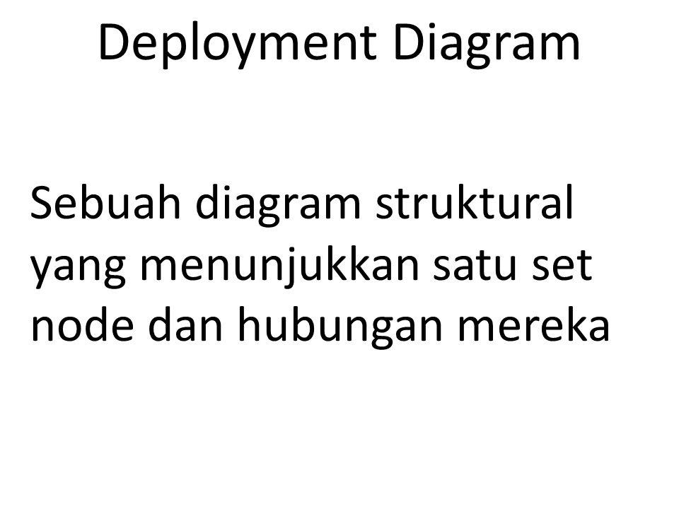 Deployment Diagram Sebuah diagram struktural yang menunjukkan satu set node dan hubungan mereka