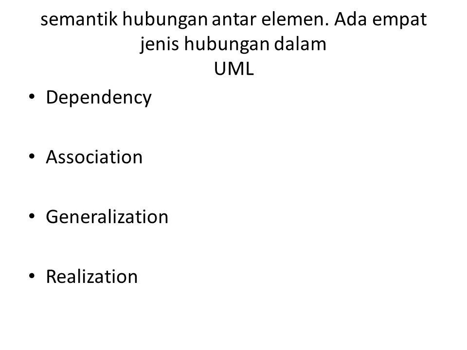 semantik hubungan antar elemen. Ada empat jenis hubungan dalam UML