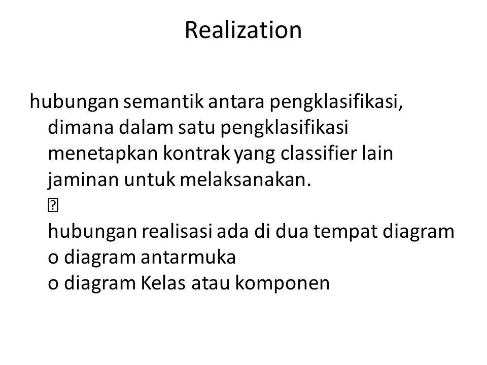 Realization