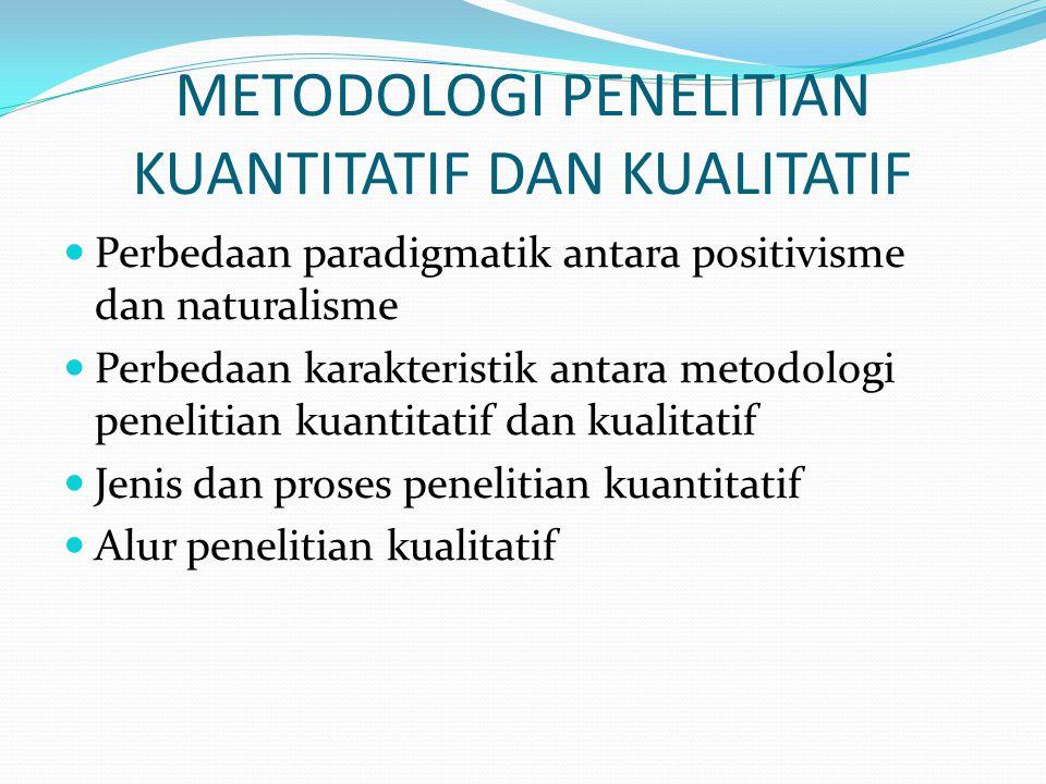 METODOLOGI PENELITIAN KUANTITATIF DAN KUALITATIF