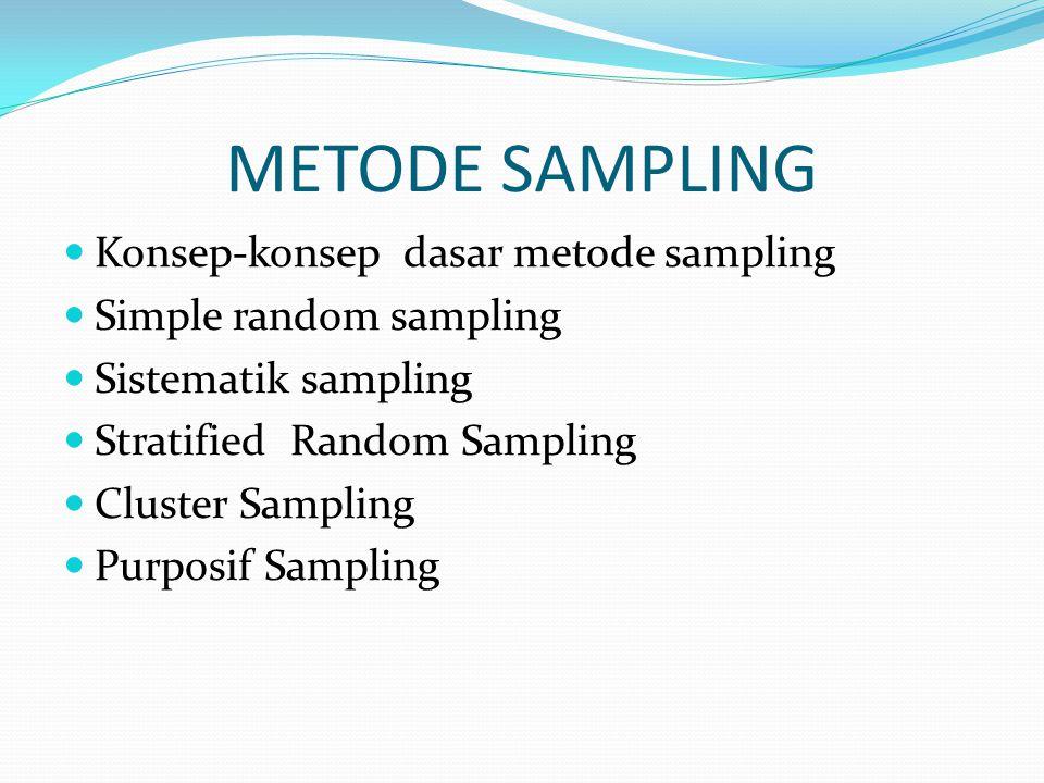 METODE SAMPLING Konsep-konsep dasar metode sampling