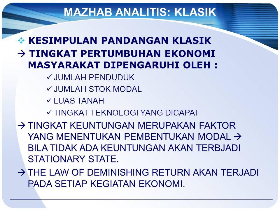 MAZHAB ANALITIS: KLASIK