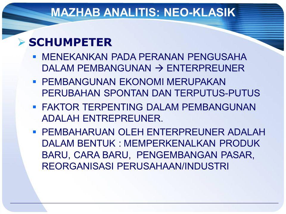 MAZHAB ANALITIS: NEO-KLASIK