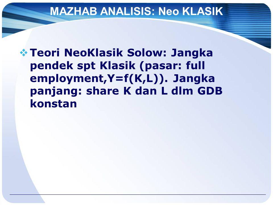 MAZHAB ANALISIS: Neo KLASIK