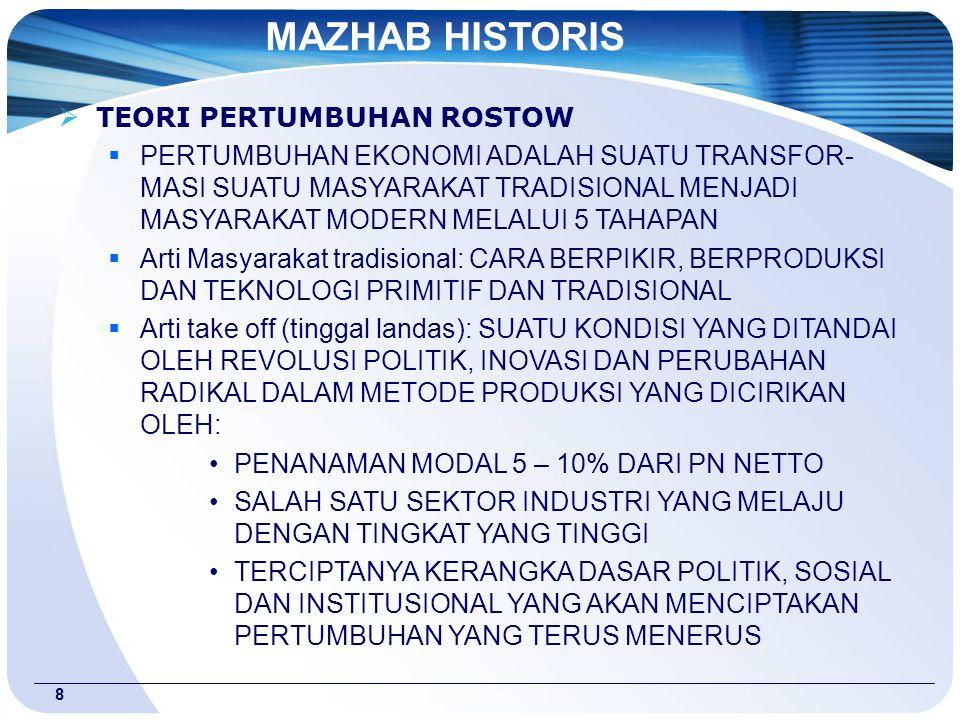 MAZHAB HISTORIS TEORI PERTUMBUHAN ROSTOW