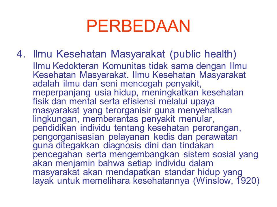 PERBEDAAN Ilmu Kesehatan Masyarakat (public health)