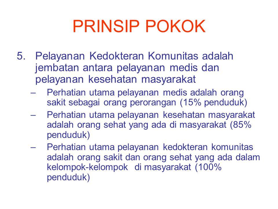 PRINSIP POKOK Pelayanan Kedokteran Komunitas adalah jembatan antara pelayanan medis dan pelayanan kesehatan masyarakat.
