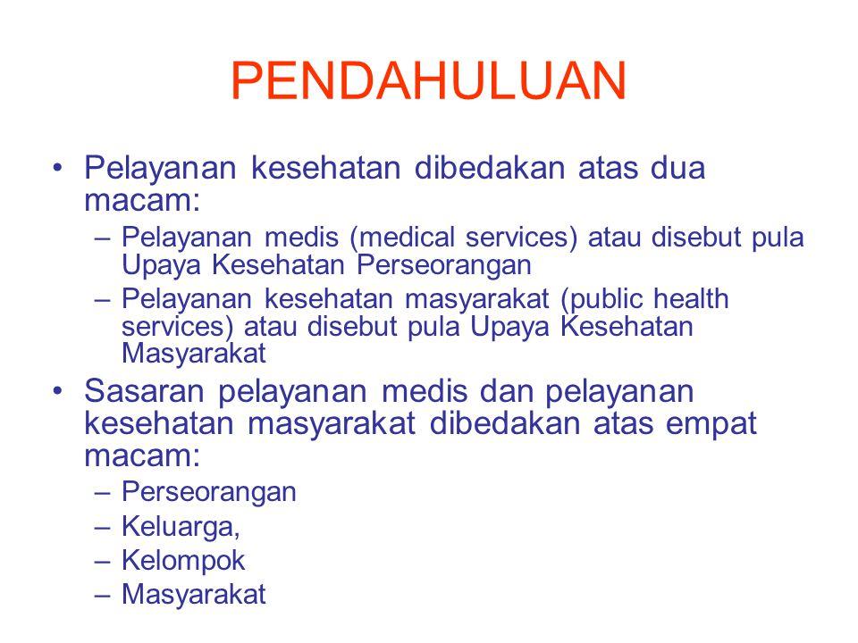 PENDAHULUAN Pelayanan kesehatan dibedakan atas dua macam: