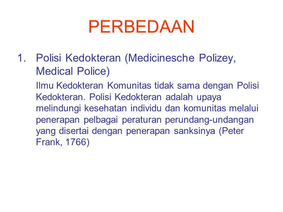 PERBEDAAN Polisi Kedokteran (Medicinesche Polizey, Medical Police)