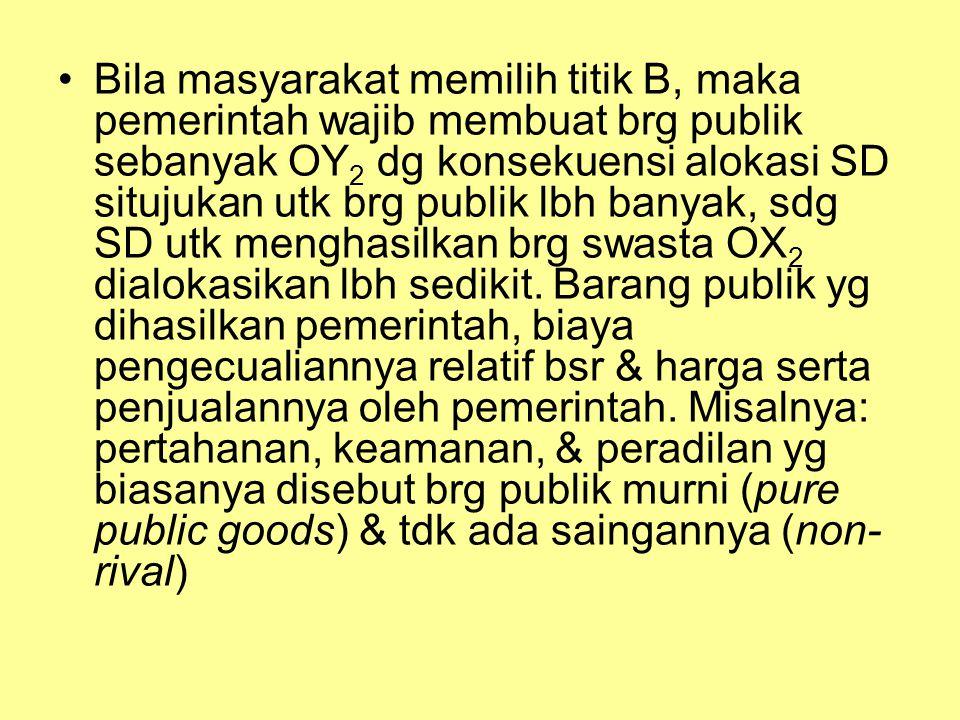 Bila masyarakat memilih titik B, maka pemerintah wajib membuat brg publik sebanyak OY2 dg konsekuensi alokasi SD situjukan utk brg publik lbh banyak, sdg SD utk menghasilkan brg swasta OX2 dialokasikan lbh sedikit.