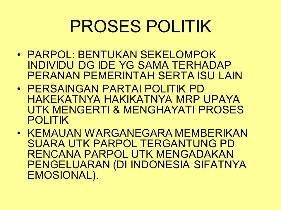 PROSES POLITIK PARPOL: BENTUKAN SEKELOMPOK INDIVIDU DG IDE YG SAMA TERHADAP PERANAN PEMERINTAH SERTA ISU LAIN.
