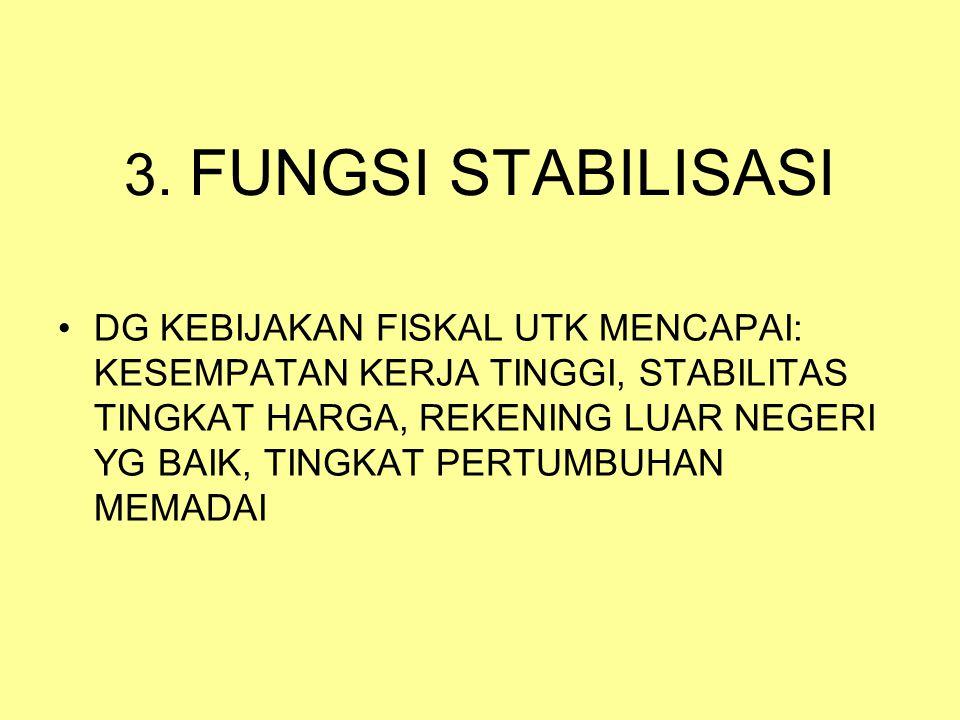 3. FUNGSI STABILISASI
