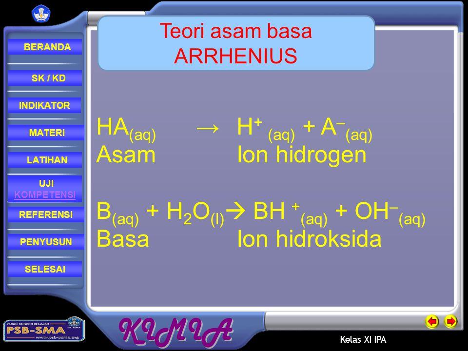 Teori asam basa ARRHENIUS