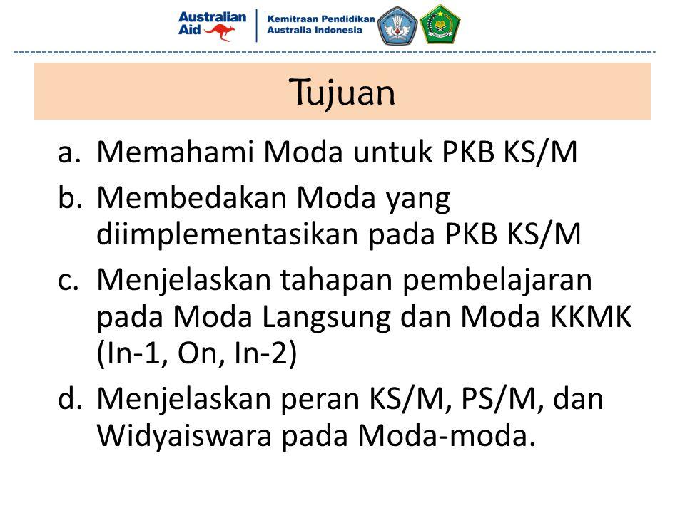 Tujuan Memahami Moda untuk PKB KS/M