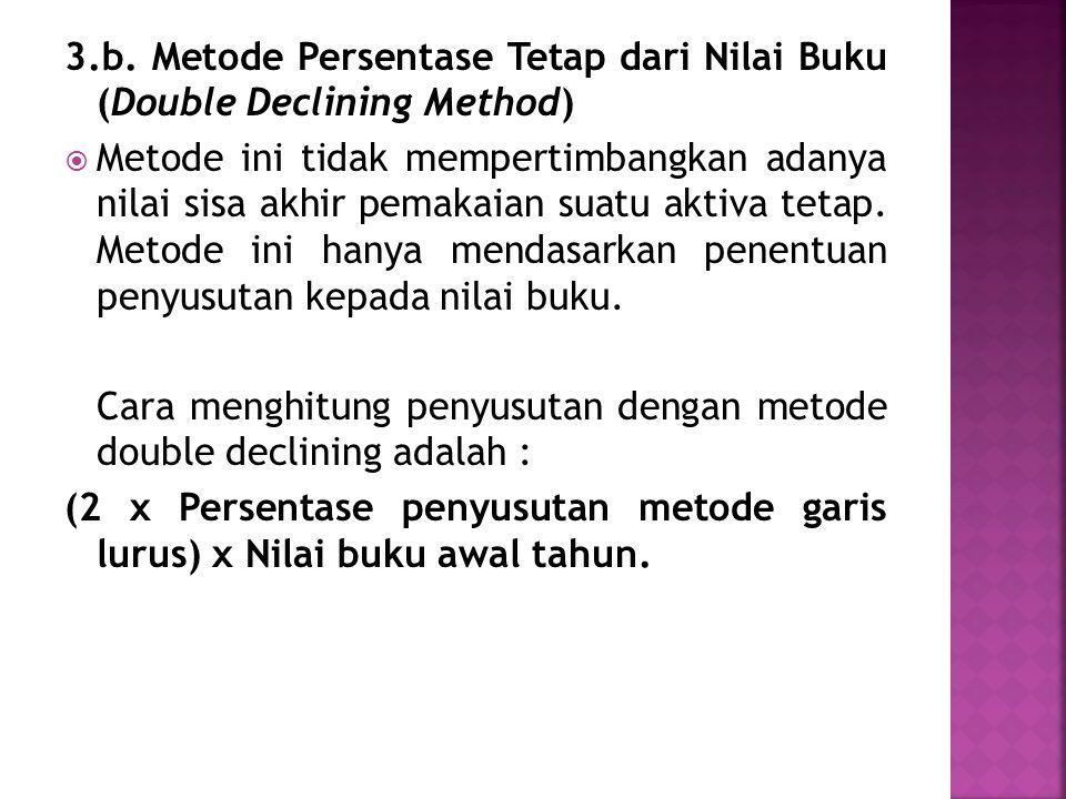 3.b. Metode Persentase Tetap dari Nilai Buku (Double Declining Method)