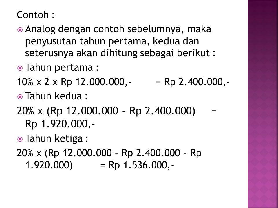 20% x (Rp 12.000.000 – Rp 2.400.000) = Rp 1.920.000,- Contoh :