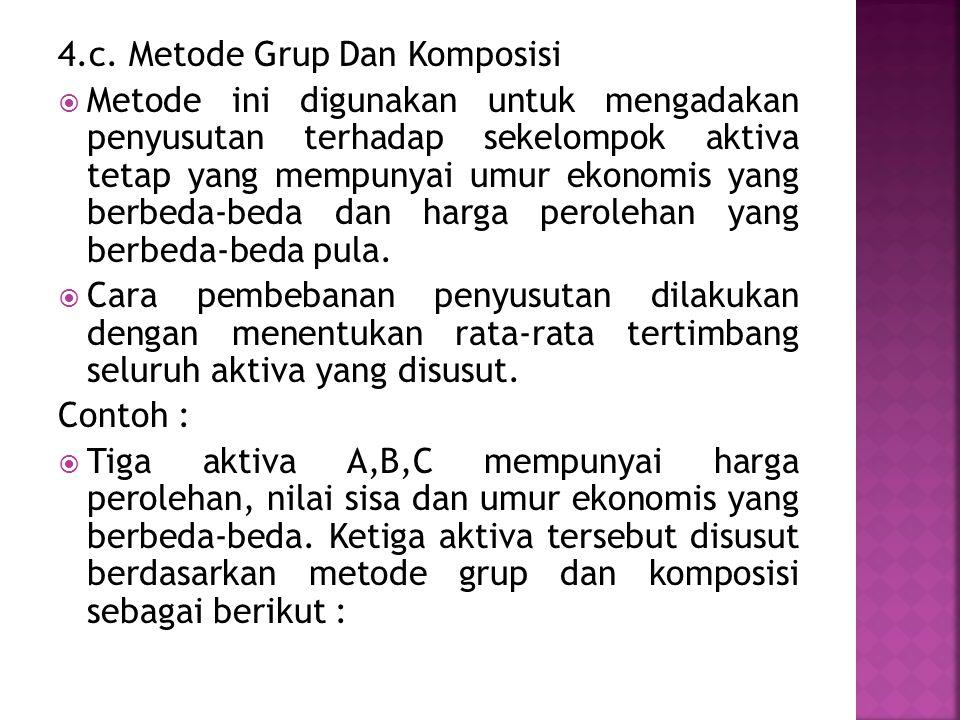 4.c. Metode Grup Dan Komposisi