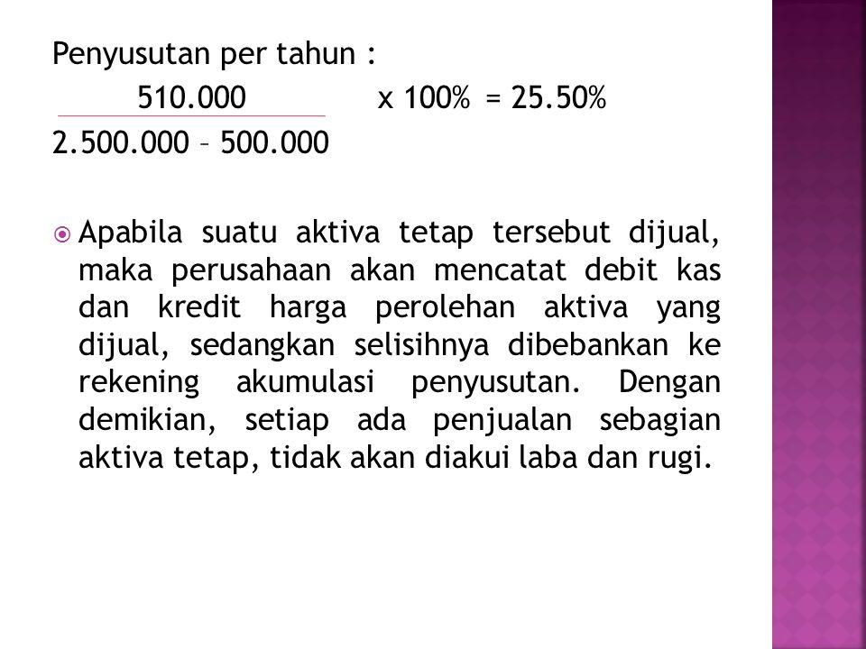 Penyusutan per tahun : 510.000 x 100% = 25.50% 2.500.000 – 500.000.