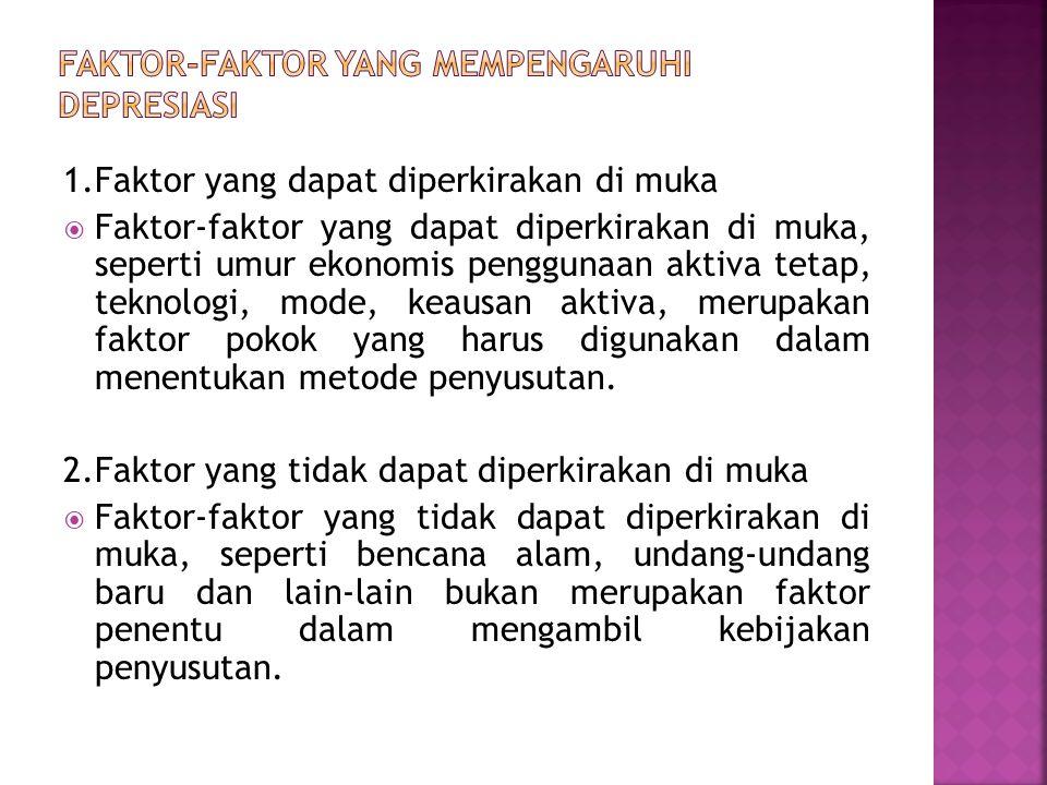 FAKTOR-FAKTOR YANG MEMPENGARUHI DEPRESIASI