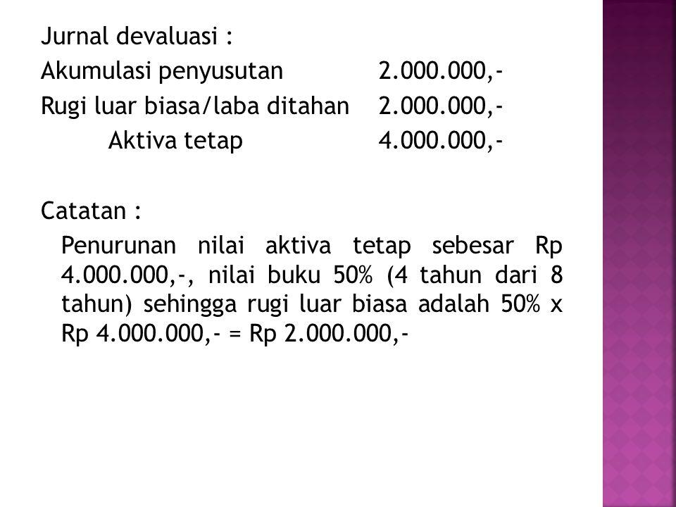 Jurnal devaluasi : Akumulasi penyusutan 2. 000