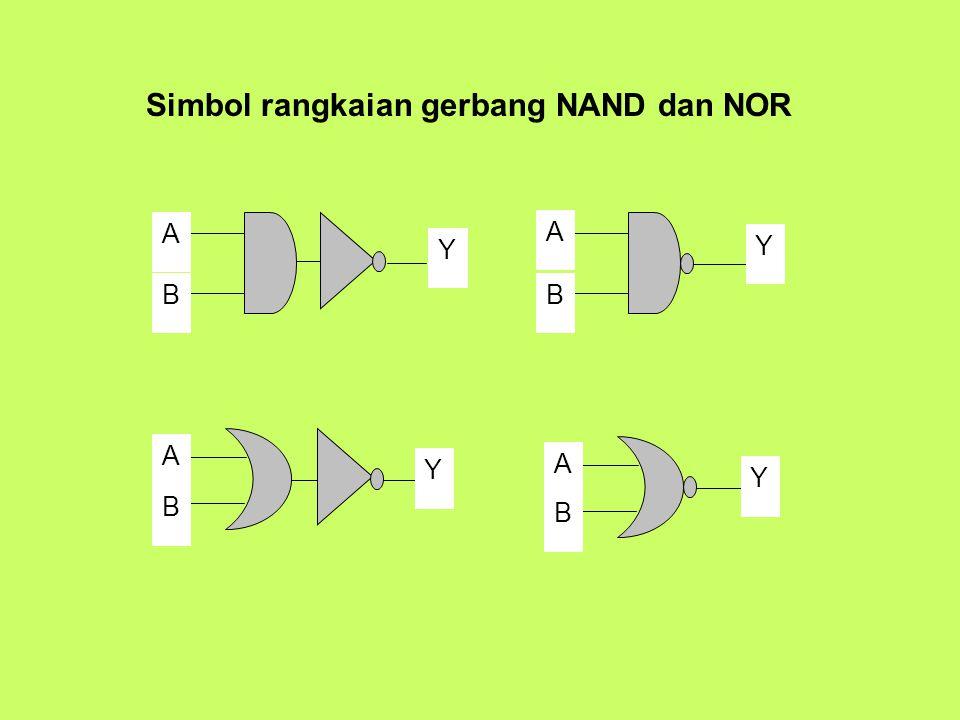 Simbol rangkaian gerbang NAND dan NOR