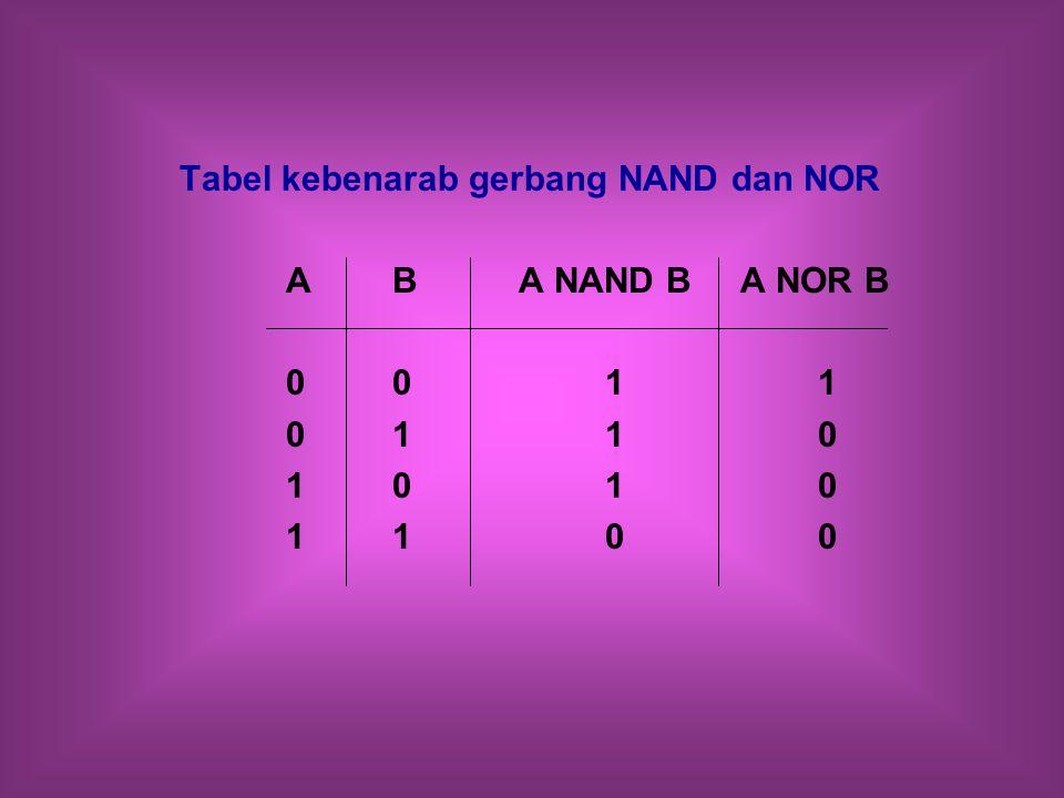 Tabel kebenarab gerbang NAND dan NOR
