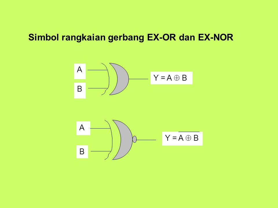 Simbol rangkaian gerbang EX-OR dan EX-NOR