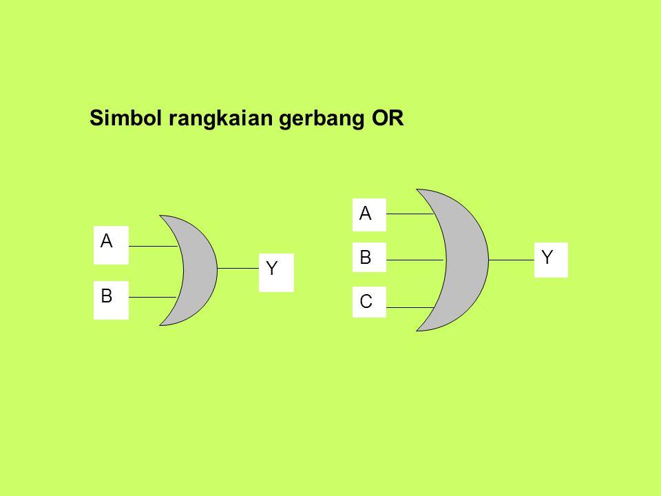 Simbol rangkaian gerbang OR
