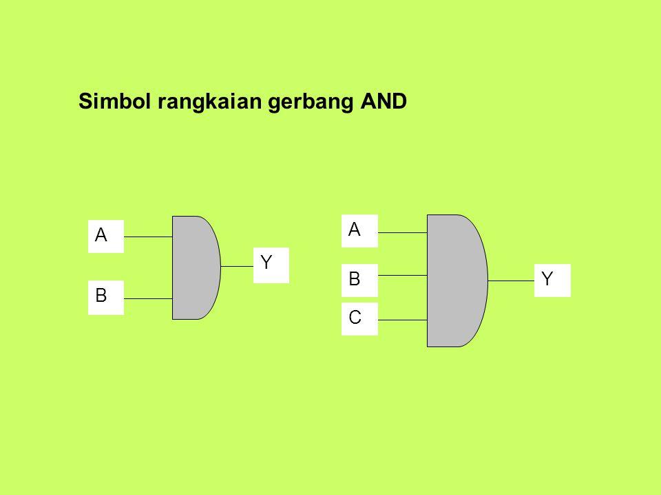 Simbol rangkaian gerbang AND