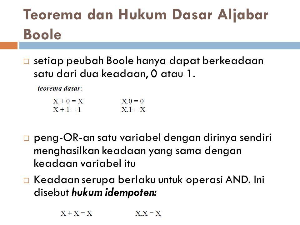 Teorema dan Hukum Dasar Aljabar Boole