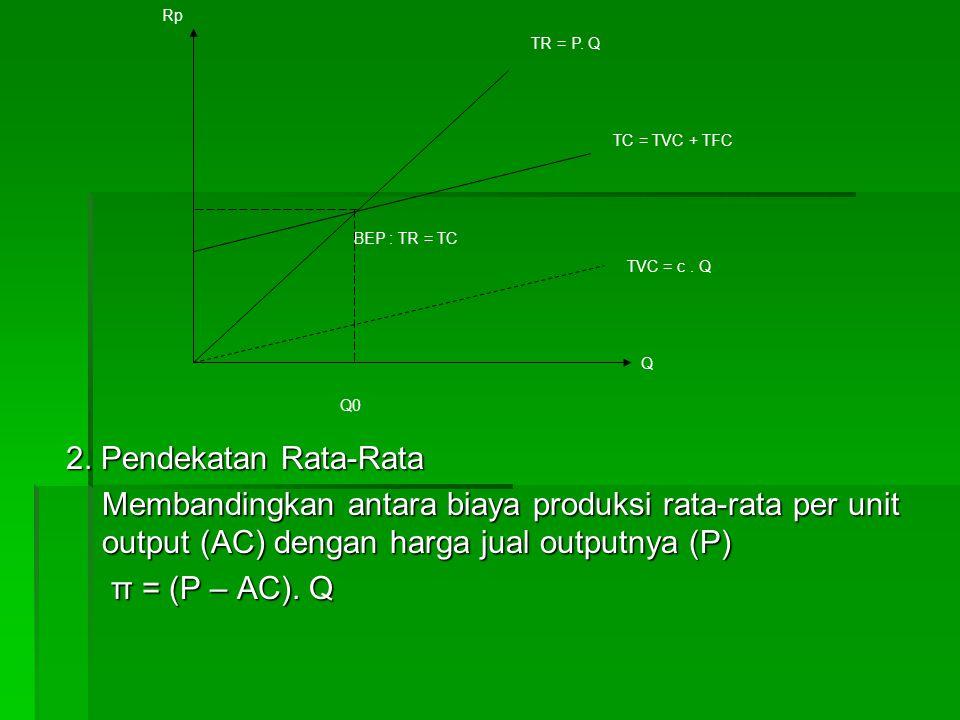 TR = P. Q TC = TVC + TFC. TVC = c . Q. Q. Q0. BEP : TR = TC. Rp. 2. Pendekatan Rata-Rata.