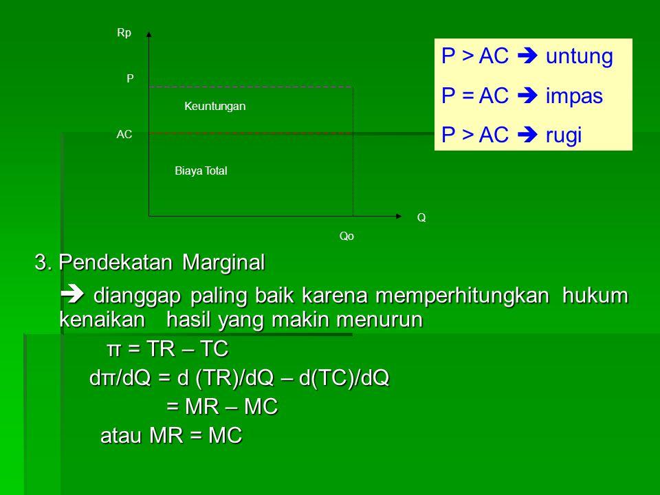 Qo Q. AC. P. Keuntungan. Biaya Total. Rp. P > AC  untung. P = AC  impas. P > AC  rugi. 3. Pendekatan Marginal.