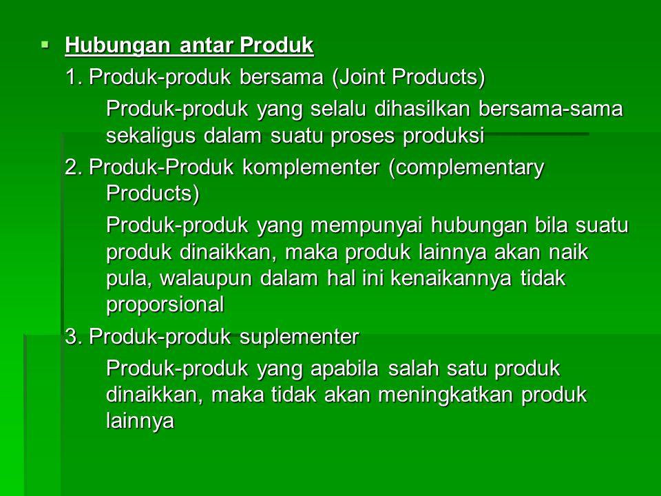 Hubungan antar Produk 1. Produk-produk bersama (Joint Products)