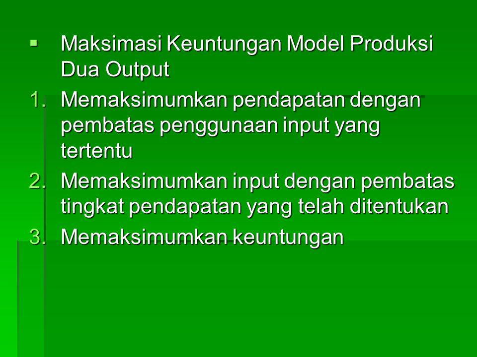Maksimasi Keuntungan Model Produksi Dua Output
