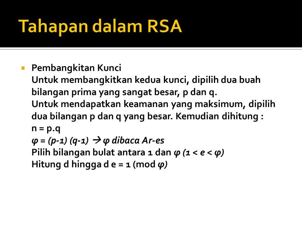 Tahapan dalam RSA Pembangkitan Kunci