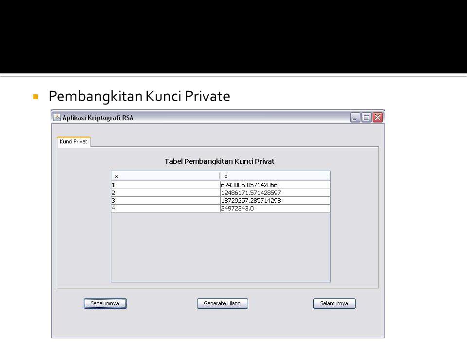 Pembangkitan Kunci Private