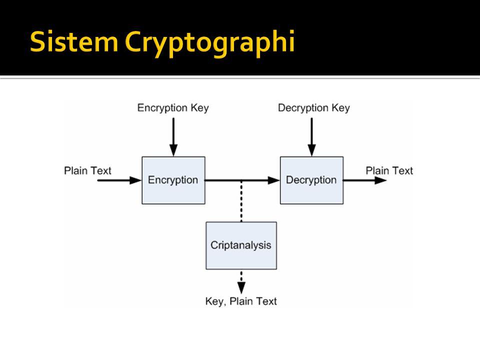 Sistem Cryptographi