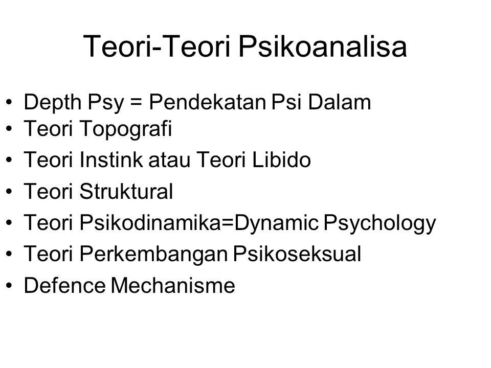 Teori-Teori Psikoanalisa