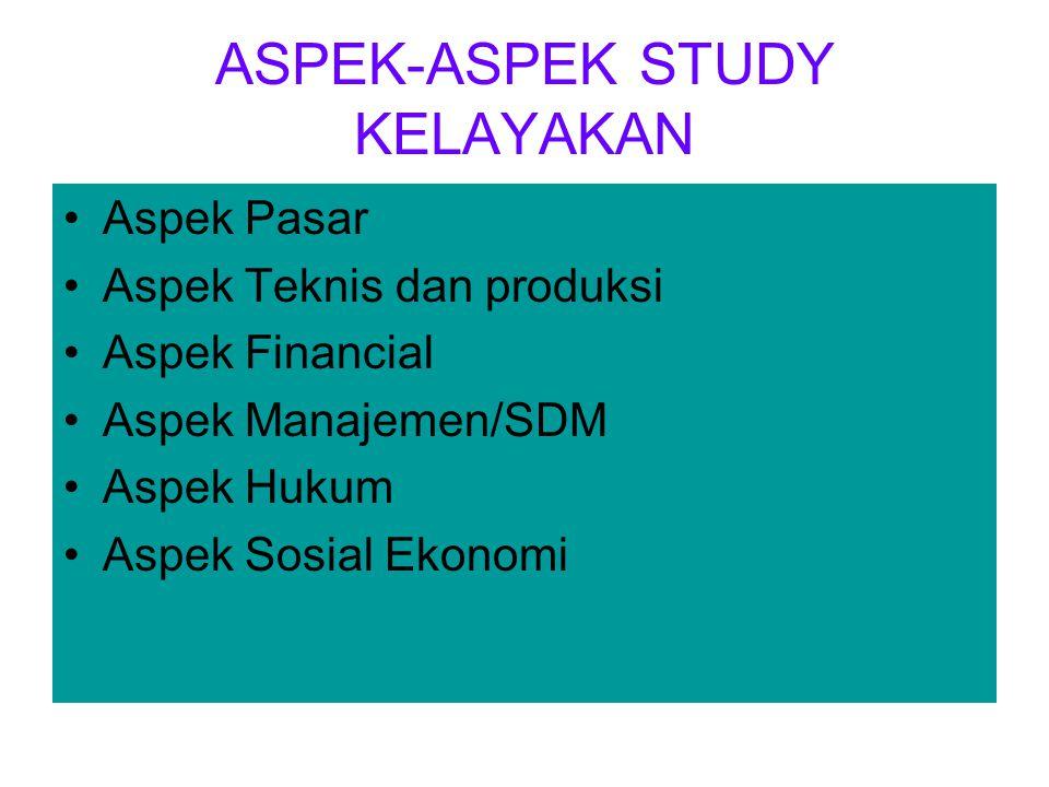 ASPEK-ASPEK STUDY KELAYAKAN
