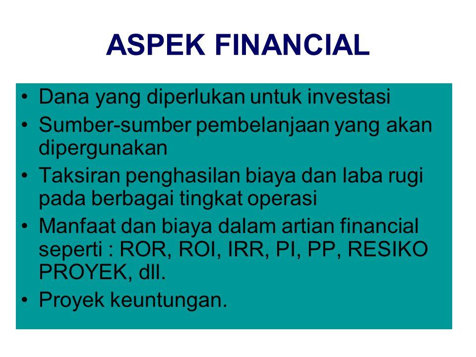 ASPEK FINANCIAL Dana yang diperlukan untuk investasi