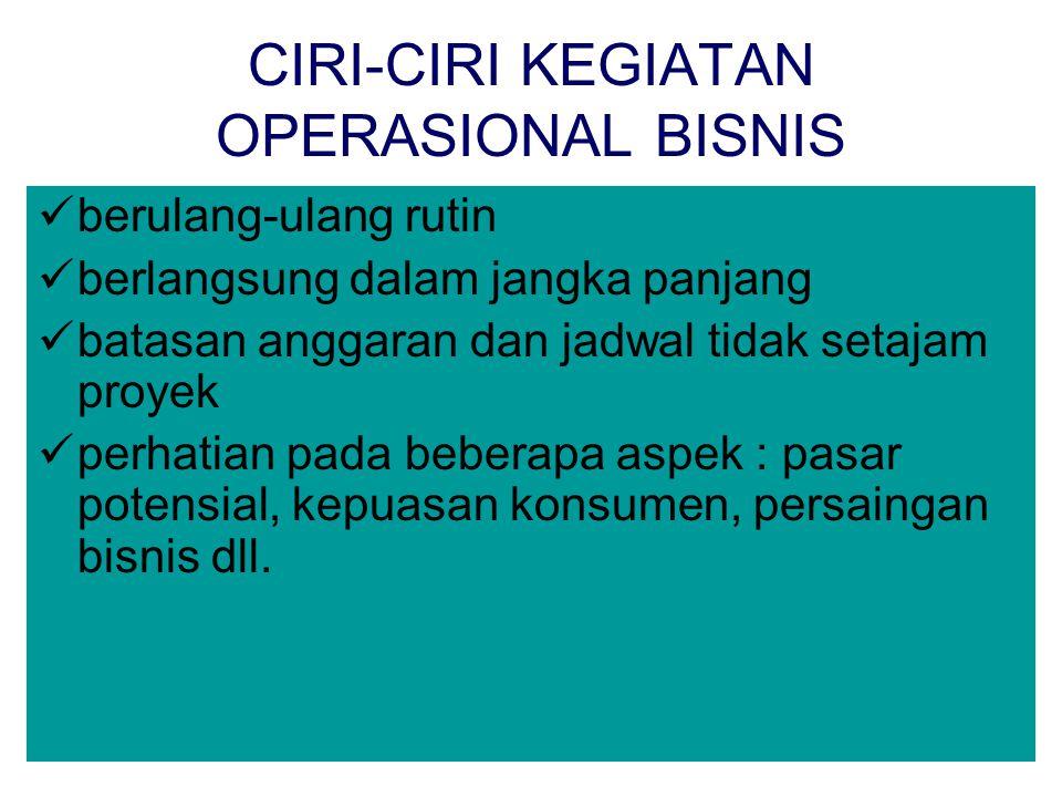 CIRI-CIRI KEGIATAN OPERASIONAL BISNIS