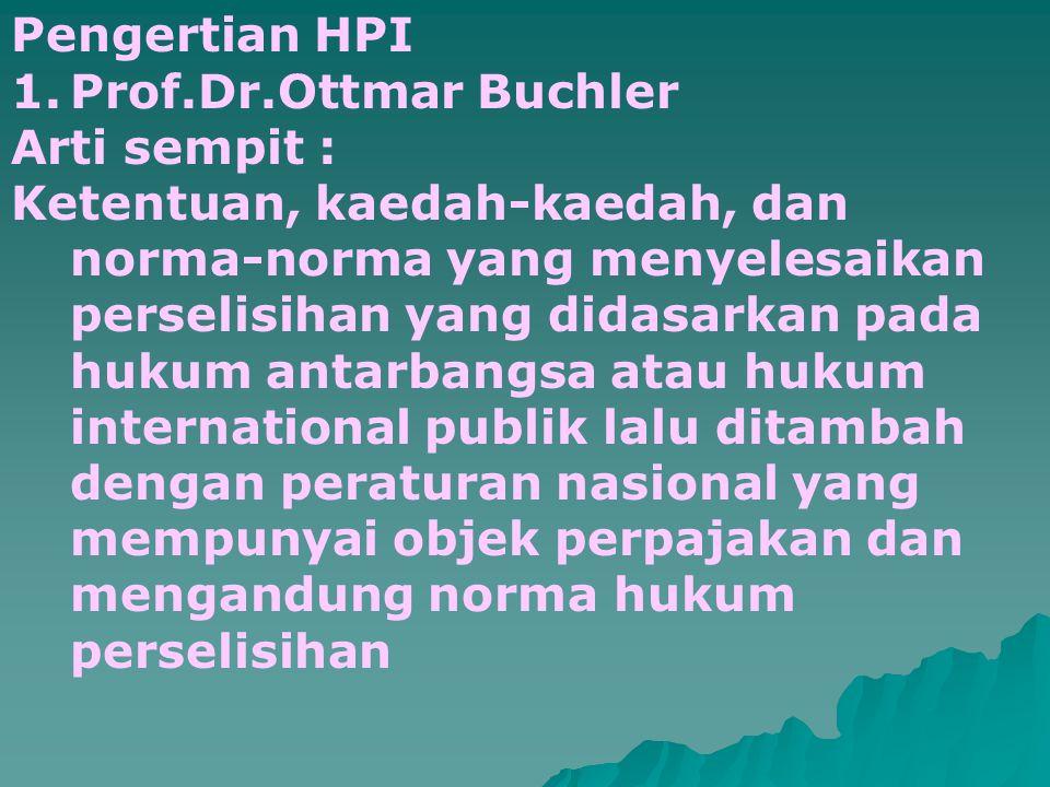 Pengertian HPI Prof.Dr.Ottmar Buchler. Arti sempit :