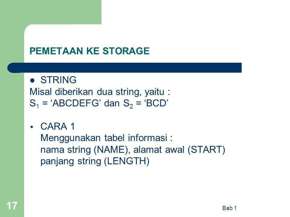 Misal diberikan dua string, yaitu : S1 = 'ABCDEFG' dan S2 = 'BCD'