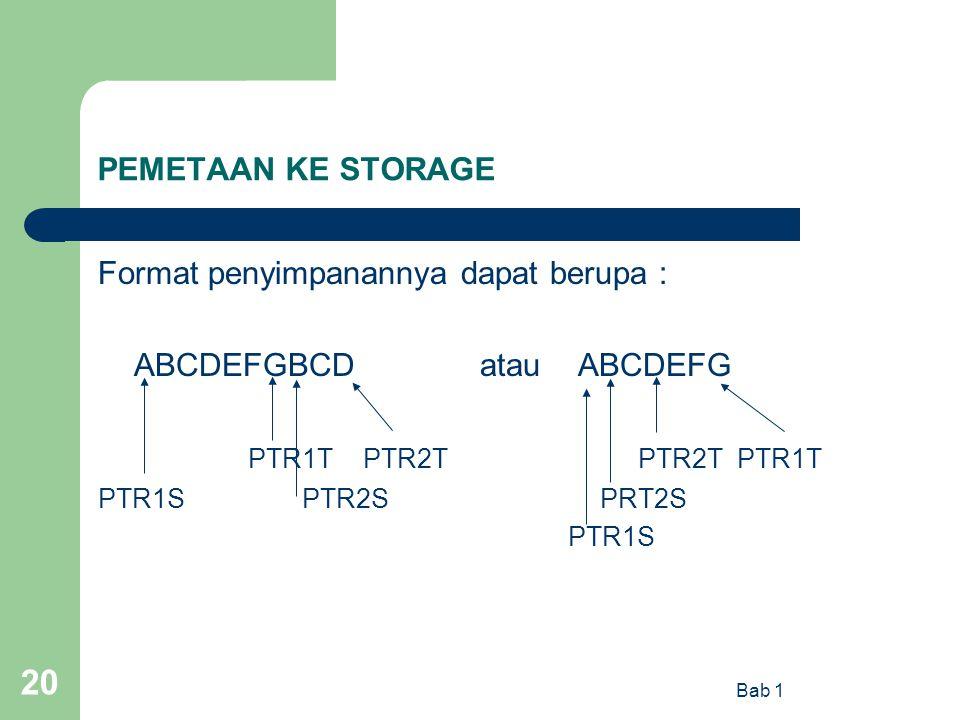 Format penyimpanannya dapat berupa : ABCDEFGBCD atau ABCDEFG