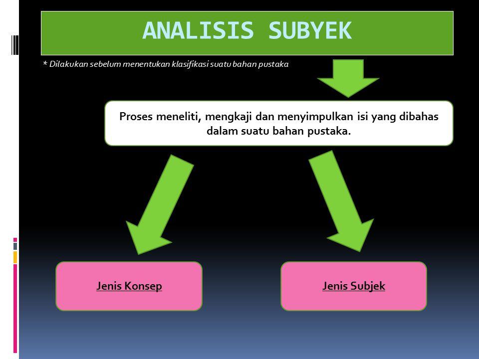 ANALISIS SUBYEK * Dilakukan sebelum menentukan klasifikasi suatu bahan pustaka.