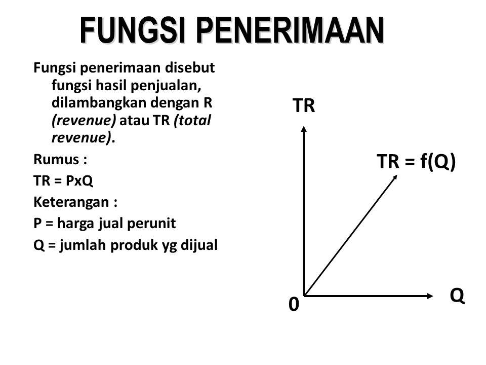 FUNGSI PENERIMAAN TR TR = f(Q) Q