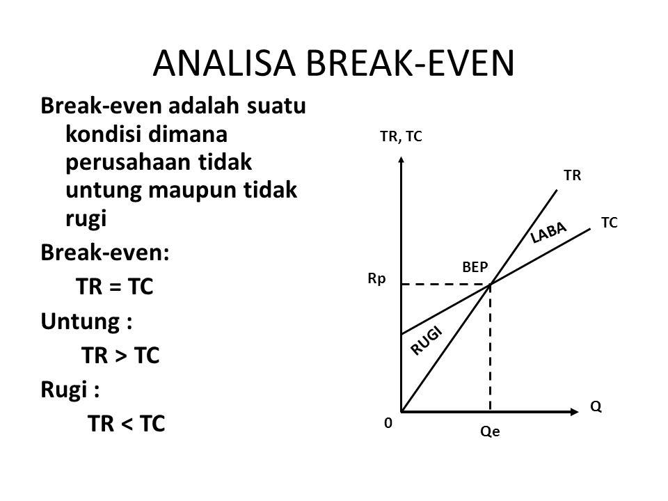 ANALISA BREAK-EVEN Break-even adalah suatu kondisi dimana perusahaan tidak untung maupun tidak rugi.