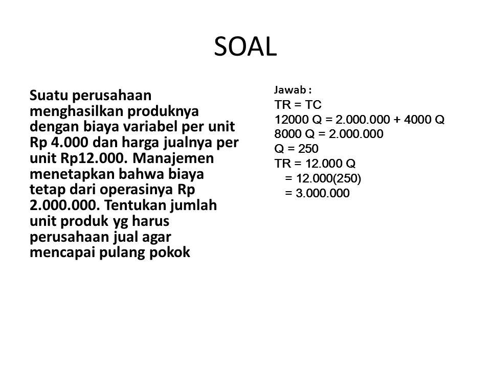SOAL Jawab : TR = TC. 12000 Q = 2.000.000 + 4000 Q. 8000 Q = 2.000.000. Q = 250. TR = 12.000 Q.
